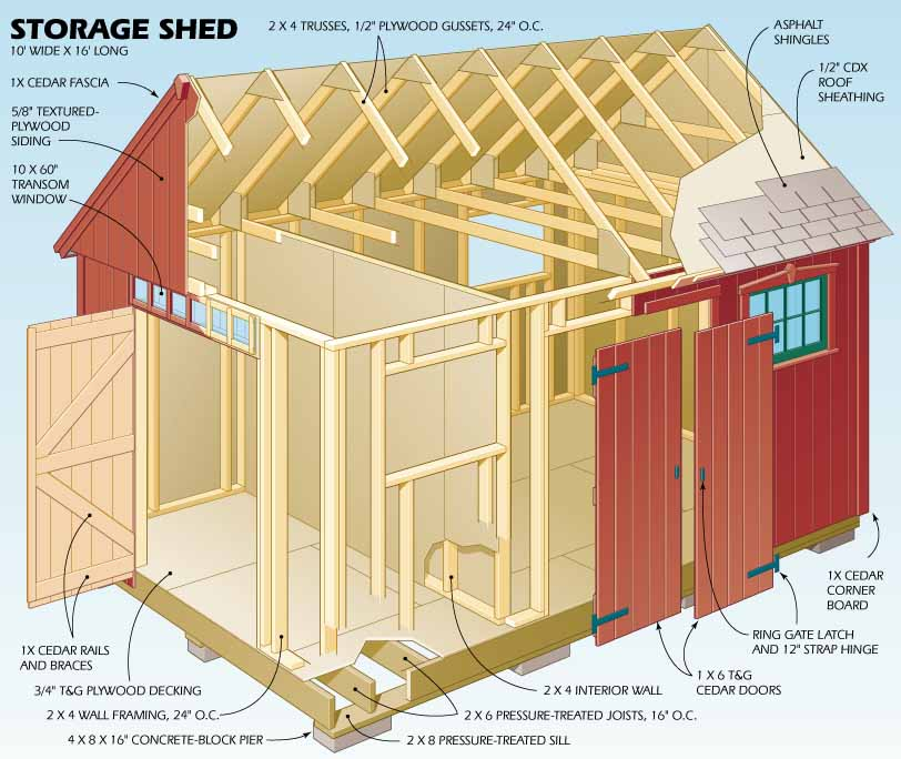 Build A Shed Inspiration For Woodworking Diy Projects