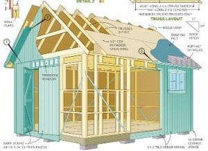 Outdoor Shed Plans : Outdoor Storage Shed Plans And Begin ...