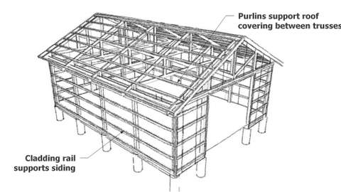 Pole Shed Designs Build An Affordable 10x12 Shed Yourself on porch roof plans and diagrams