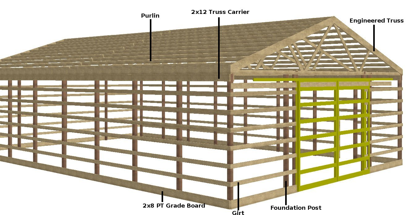 Modern cow shed design free goat barn plans barn view of he goat side from