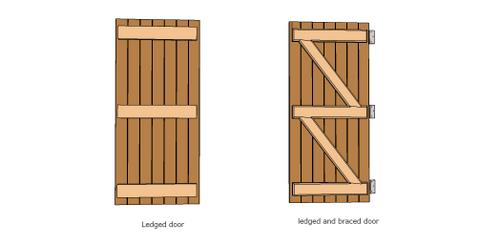 Shed Door Designs In Demand Of Shed Plans A Fast Outline