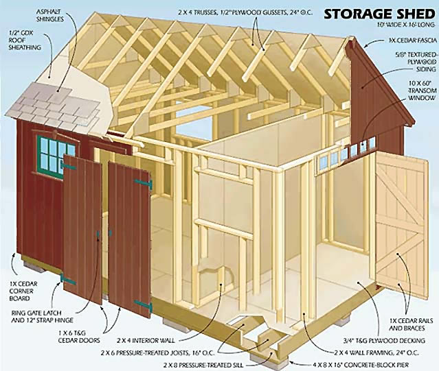 Free shed design the best way to build a storage shed for Design your own pole barn online