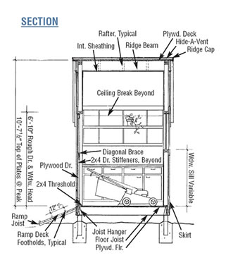 Garden Sheds 3x5 blueprints for garden sheds garden sheds product ~ home plan and