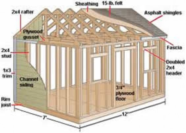 10x12 Gambrel Shed Plans Free