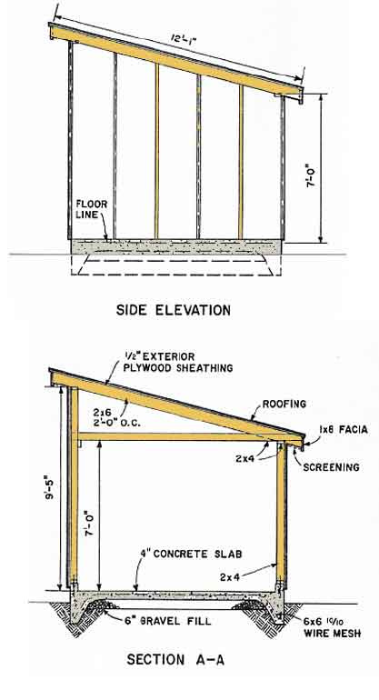 10×12 Shed Blueprints : How It Is Possible To Build Magnificent Woodworking Producing Use Of ...