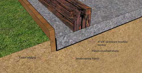 Backyard Shed Foundation Plans For Your Shed Building