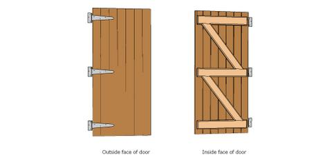 double strew doors plans