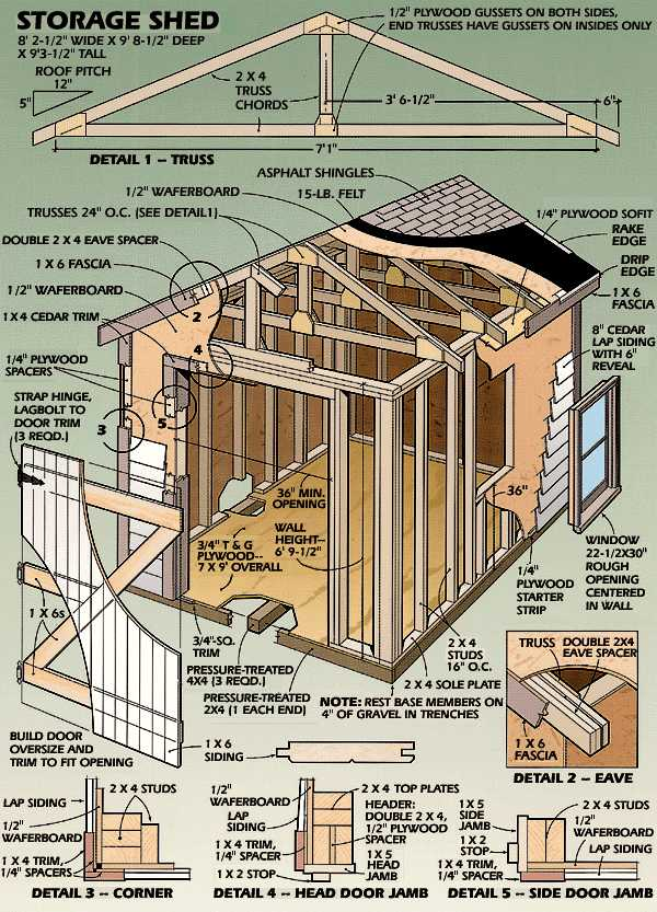 Free Utility Shed Plans : Wooden Garden Shed Plans Are ...