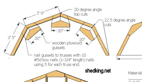 Gambrel shed plans vinyl sheds can they last longer than for Gambrel roof barn plans