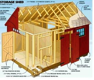 Outdoor storage shed plans with clerestory build for Clerestory style shed plans
