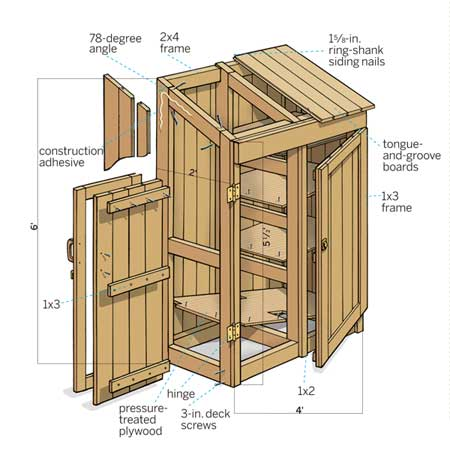 Outdoor Shed Blueprints Storage Shed Kits Best Advice