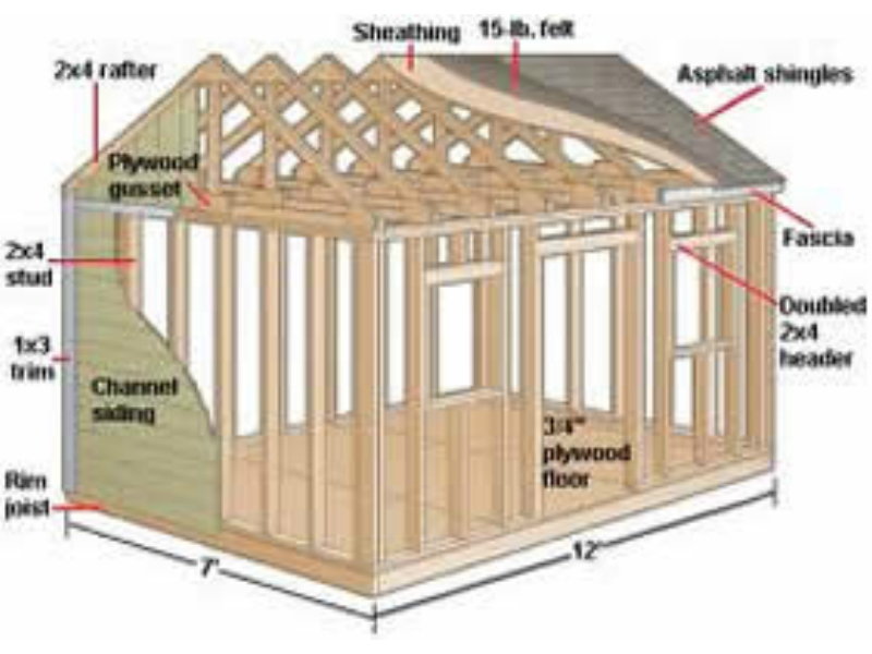 Garden Sheds Designs Ideas - Zandalus.Net