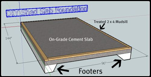 Storage building foundation what you can get from patio for Slab foundation cost calculator