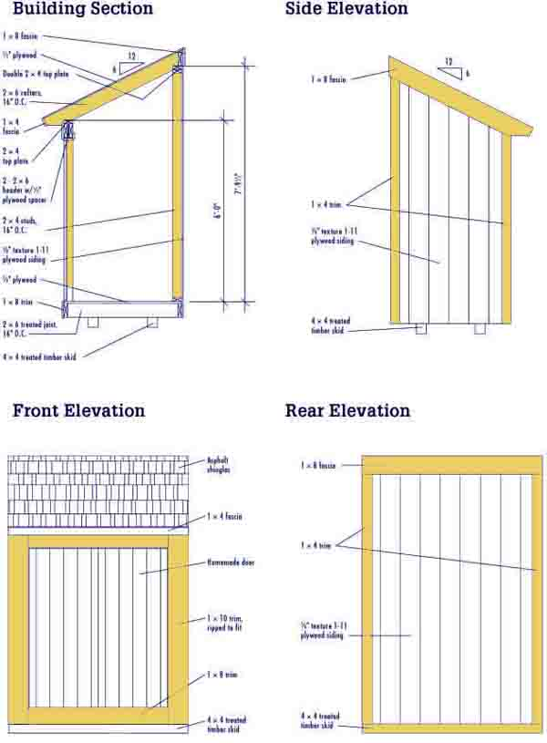 Shed Plans Free : Landscaping Advice To Make A Sellable