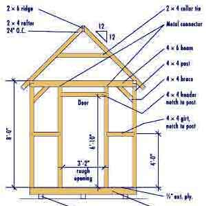 8 10 shed plan suggestions to help you build a man cave for 10 x 8 shed floor plans