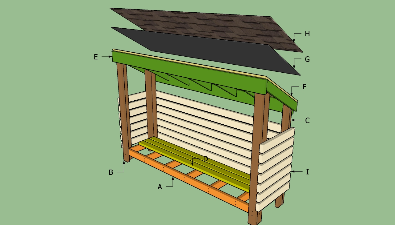 Firewood shed plans storage shed plans your helpful for Log shed design