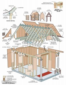 Free 12 X 40 Shed Plans