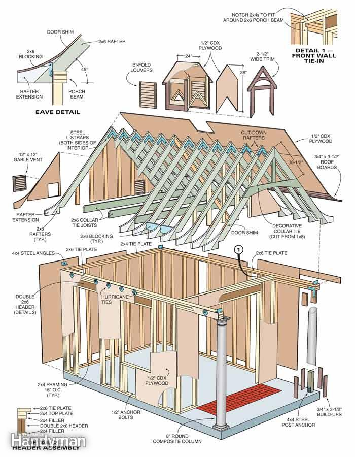 Free 12 x 40 shed plans free shed plans built a shed for Design a shed online free