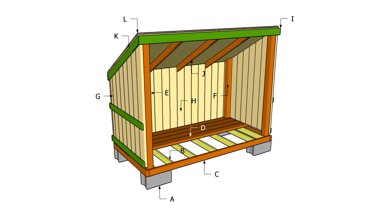 How To Build A Shelter For My Firewood