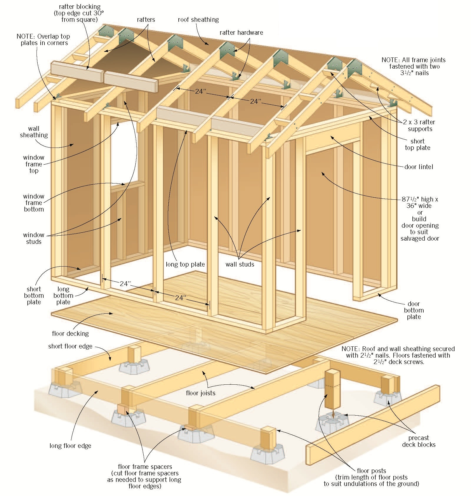 Guide free lean to shed design nosote for Free cupola blueprints