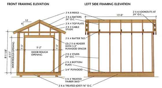 How to build a storage shed free plans shed plans kits for 10x8 shed floor plans