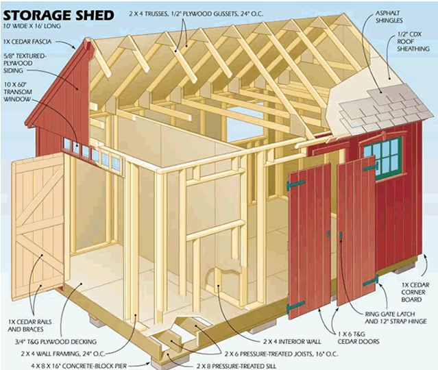 Download 12x16 storage shed plans pdf plans free for Pdf shed plans