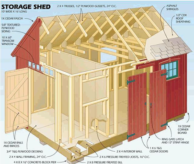12x16 Storage Shed Plans Pdf