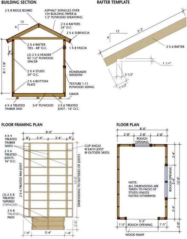 Shed Plans 8 X 12 How A Good Storage Shed Plans Can Help