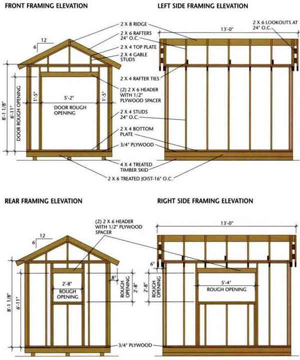 How to build a 10x8 wood shed