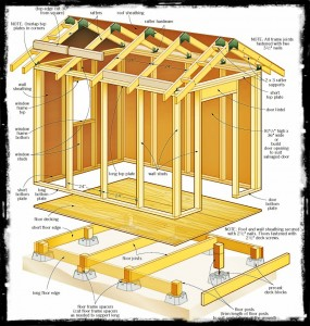 Shed Plans 8 X 8