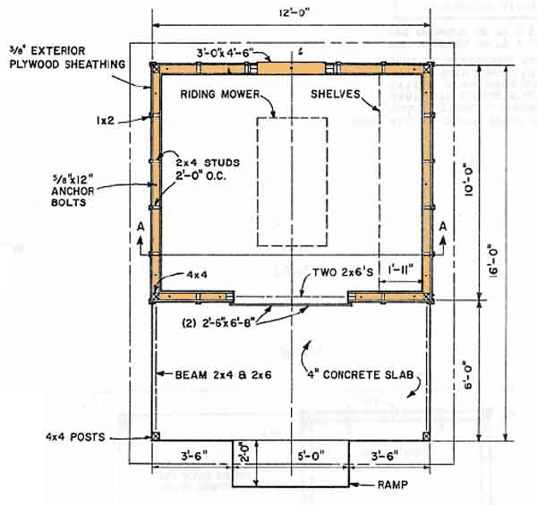 Shed plans free 12 16 shed plans kits for Free barn blueprints