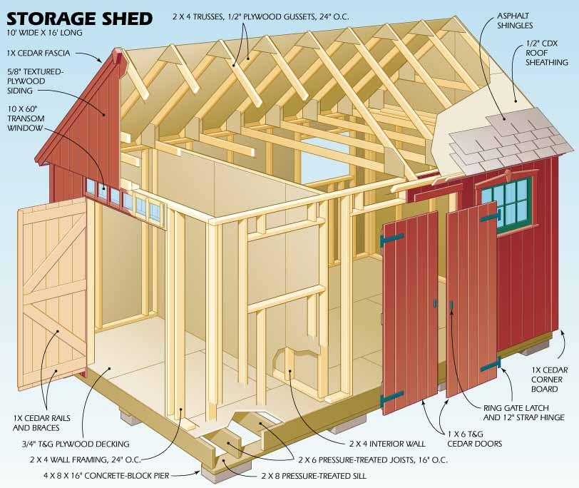 Superb Storage Building Blueprints Your Simple Guide To Free Outdoor Inspirational Interior Design Netriciaus