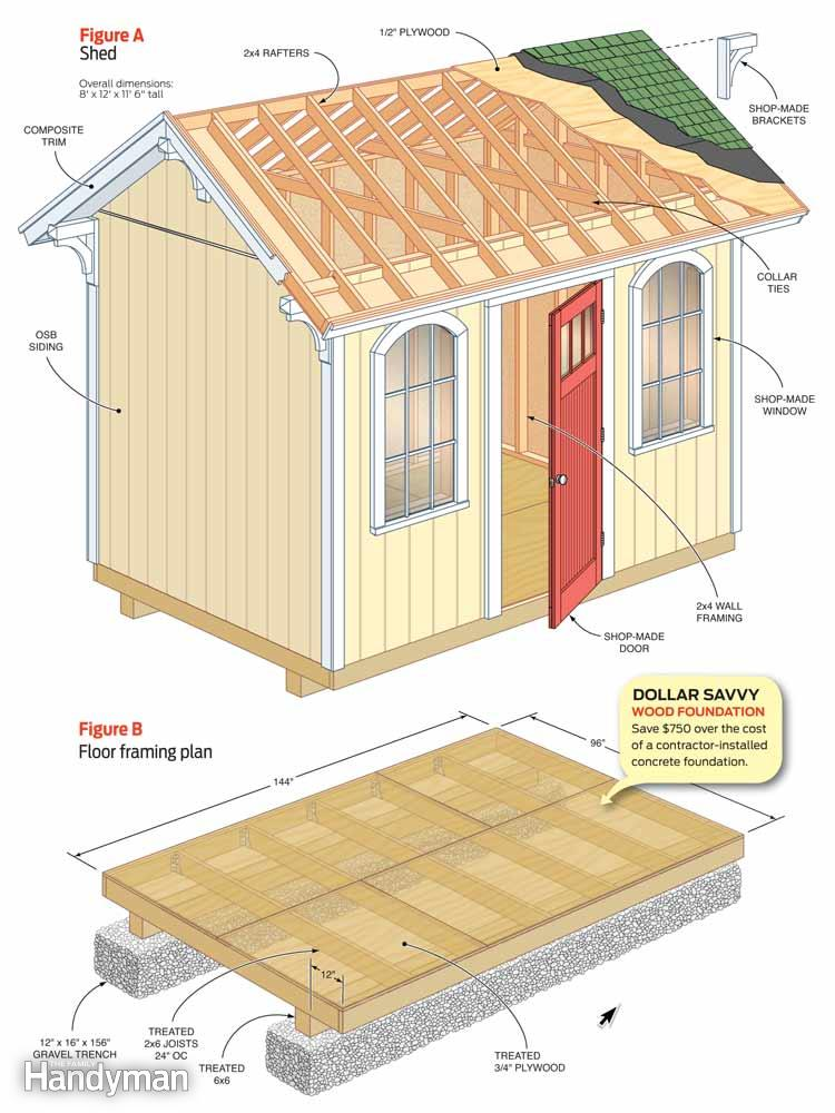 how to build a simple outdoor shed | Quick Woodworking ...